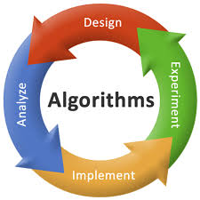 Algorithms viewed from another perspective