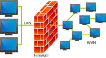 Armed with the source code a hacker can easily bypass a firewall